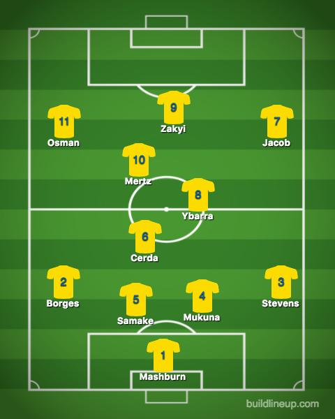 Starting XI vs Green Bay