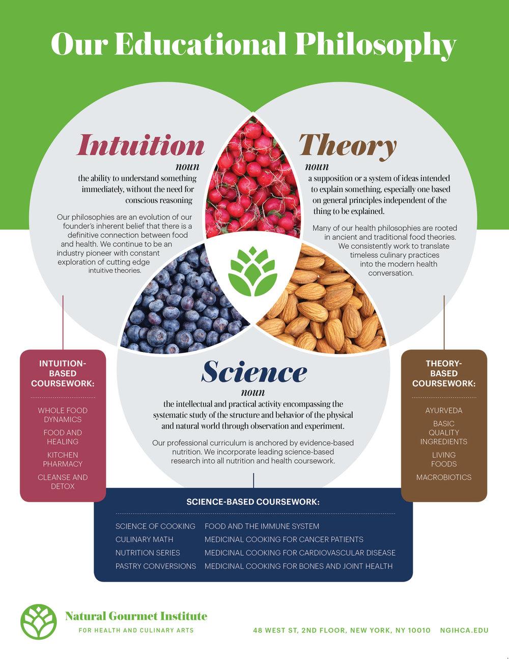 NGI-infographic5.jpg