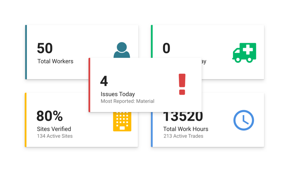 daily dashboard overview.png