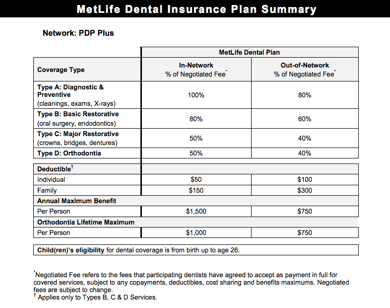 metlife medical insurance plans