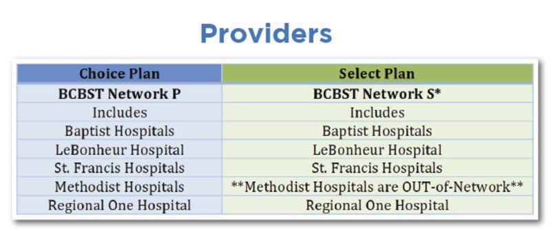 bcbst providers.JPG