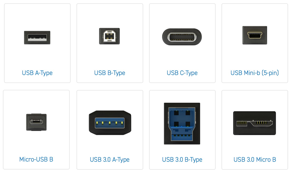 USB Connectors.png