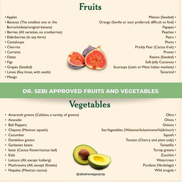 🥑 Ever since Nipsey Hussle has passed people have been sharing so much amazing alkaline education from Dr. Sebi.  Are you eating any of these foods? Do you feel you have a healthy pH balance already with just water, or would you like to reduce some acidosis through food intake as well? 🥬 . #waterwellnessslc #waterwellness #alkalinewater #alkaline #healthy #organic #vegan #plantbased #alkalineliving #health #waterhealing #slcwellness #slcyoga #utahwellness #healingwater #saltlakecity #sugarhouse #slcfitness #waterfacts #slcwater #alkalinefoods #fruits #veggies #drsebi #nipseyhussle #family