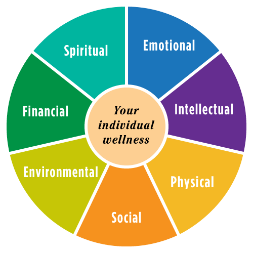wellness-wheel-large.png