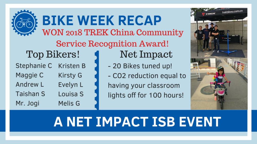 Bike Week Recap.png