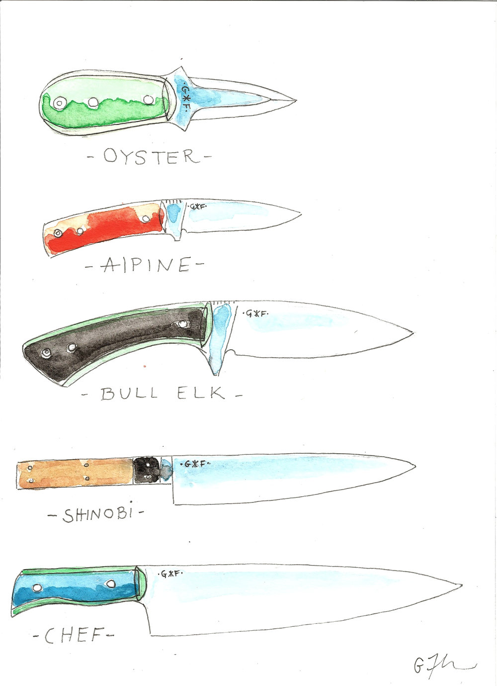 the profile - shape & style of your knife