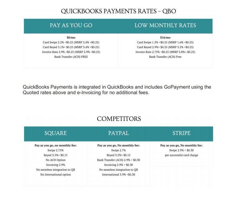 QB Payment Rates.JPG