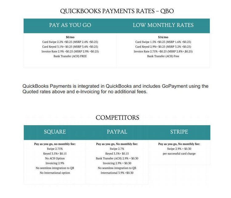 Quickbooks Mobile Apps Bookkeeping Bookkeeper Services Orlando - Quickbooks invoicing on the go