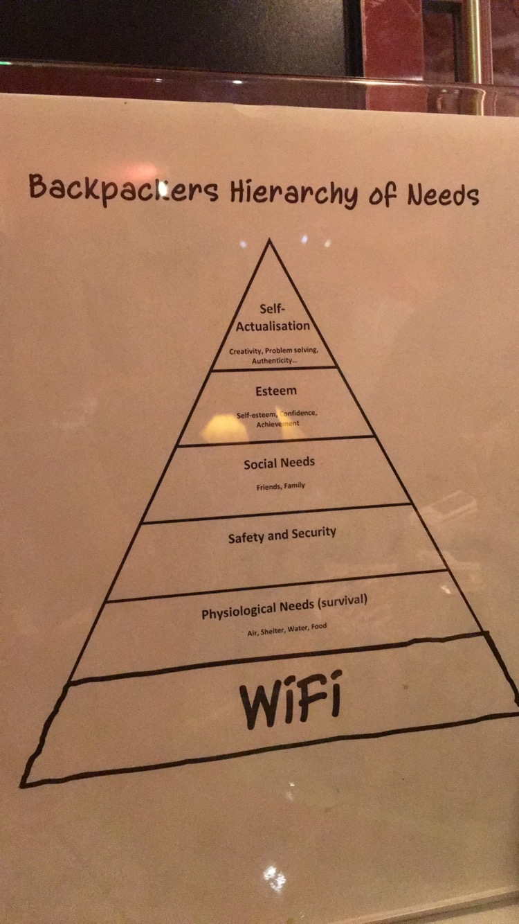 The Backpacker's Hierarchy of Needs