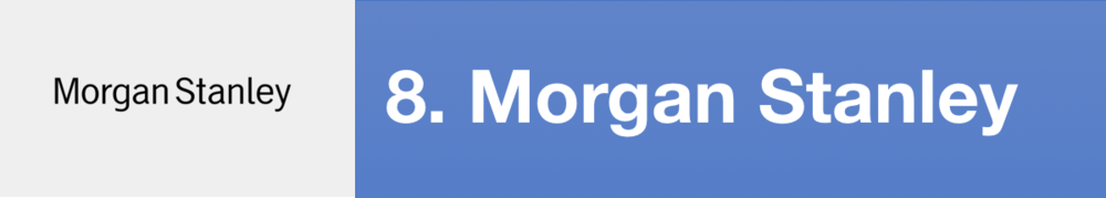Morgan Stanley is a leading global financial services firm providing investment banking, securities, wealth management and investment management services.