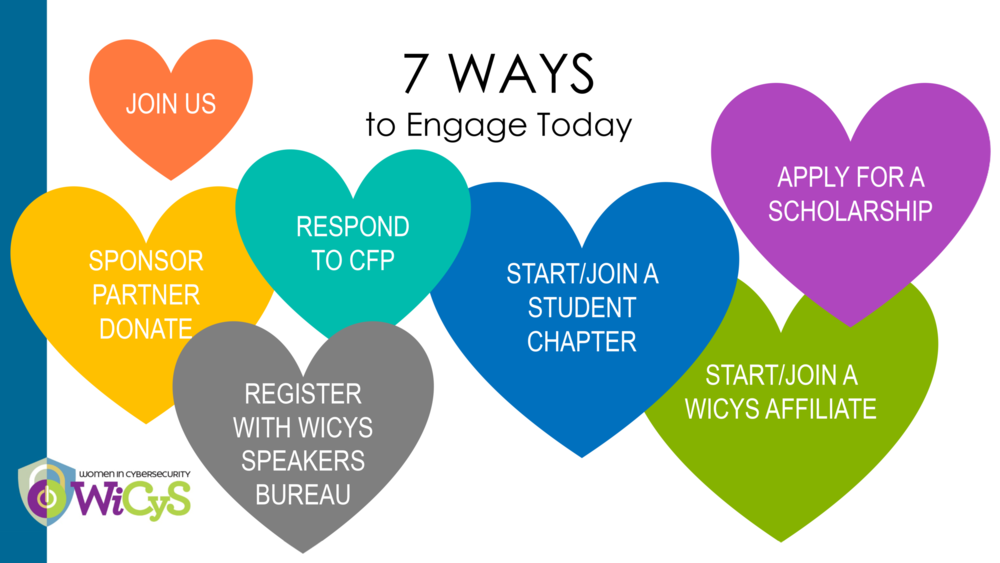 Seven+Ways+to+Engage+Today.png