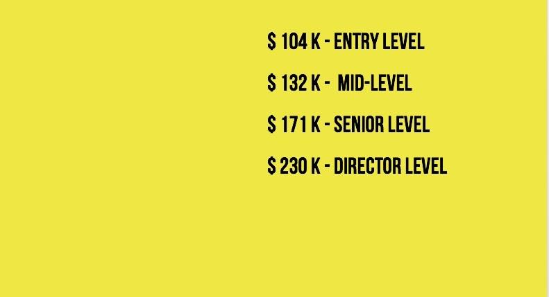Average Salaries in Big Data - Harnham Salary Guide