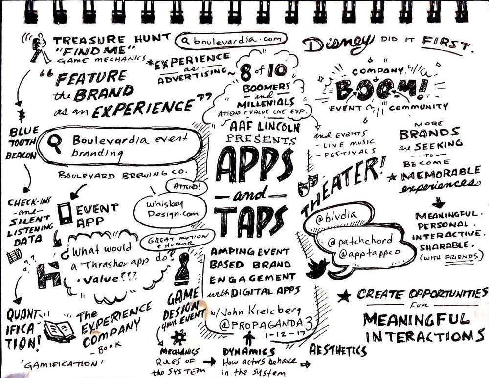 BLVDIA-sketch-notes.jpg