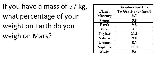 DoNow Weight Percentage.JPG