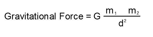 m = mass object 1, m2 = mass object 2, d = distance between objects, G = gravitational constant