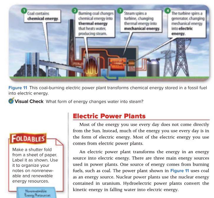 Thermal Powerplant.JPG