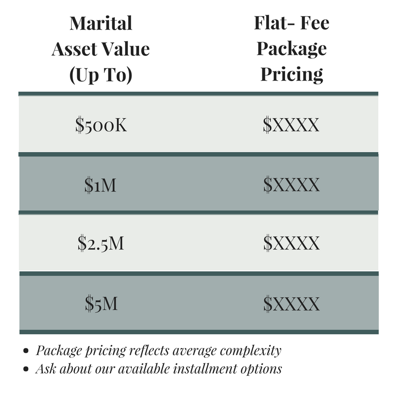 Package 1 Pricing (1) (2).png