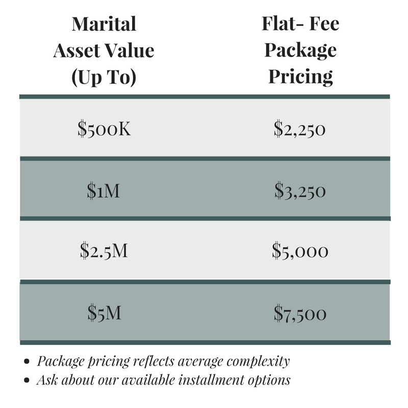 Package 2 Pricing (1).png