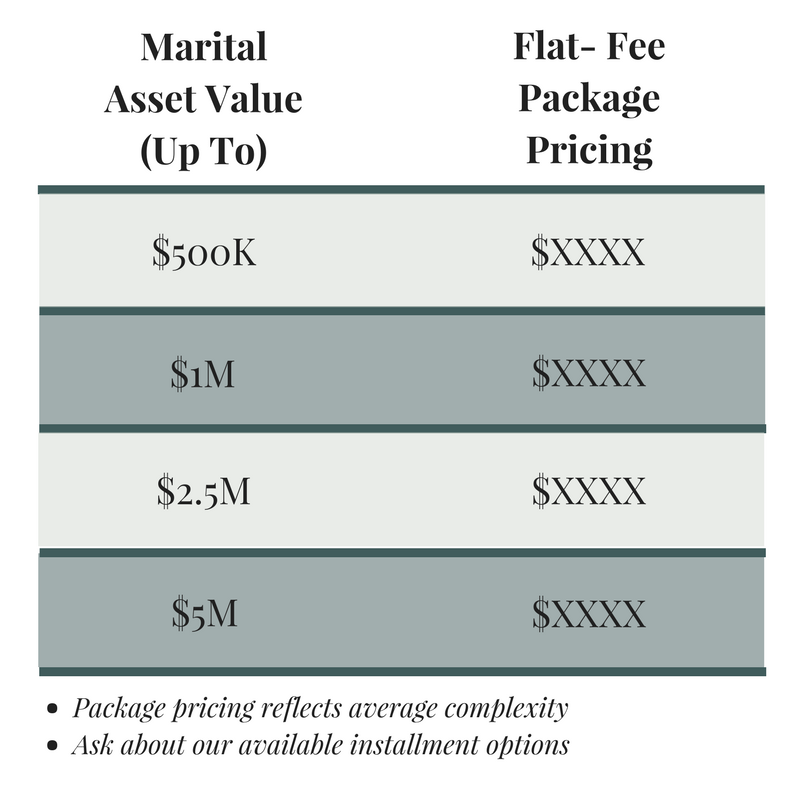 Package 3 Pricing.png