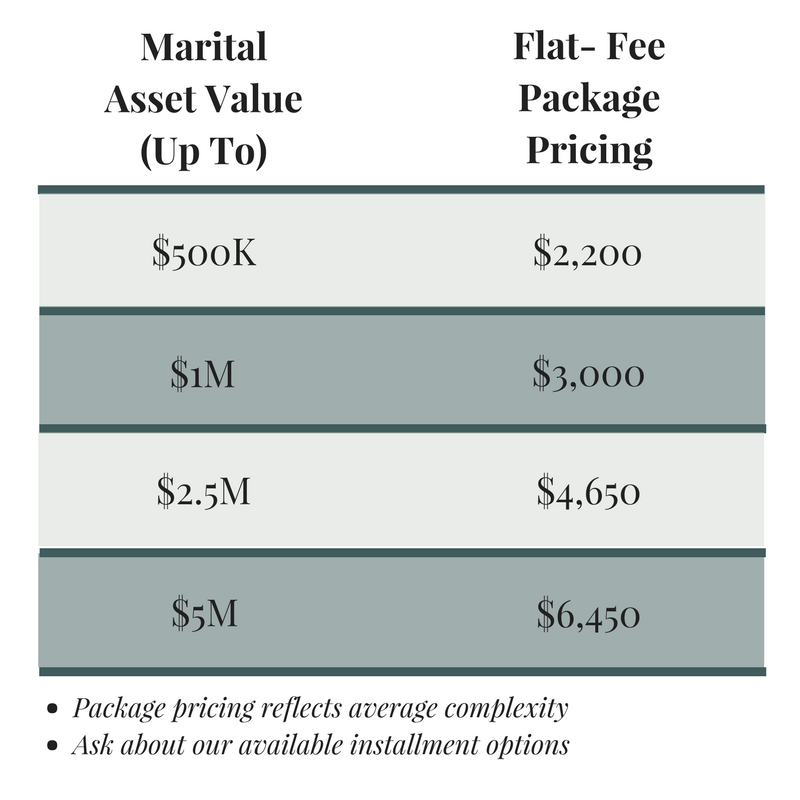 Package 6 Pricing.png
