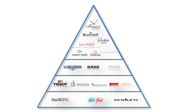 Swatch_Group_brands.png