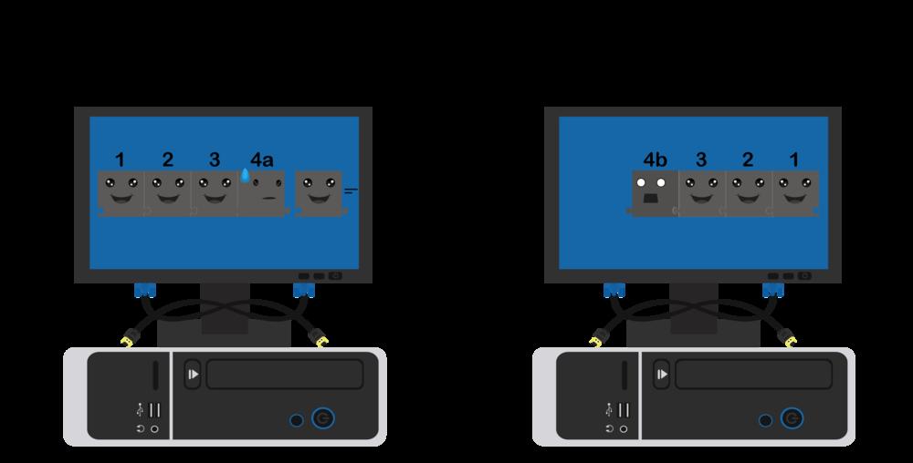 nodes diagram 2