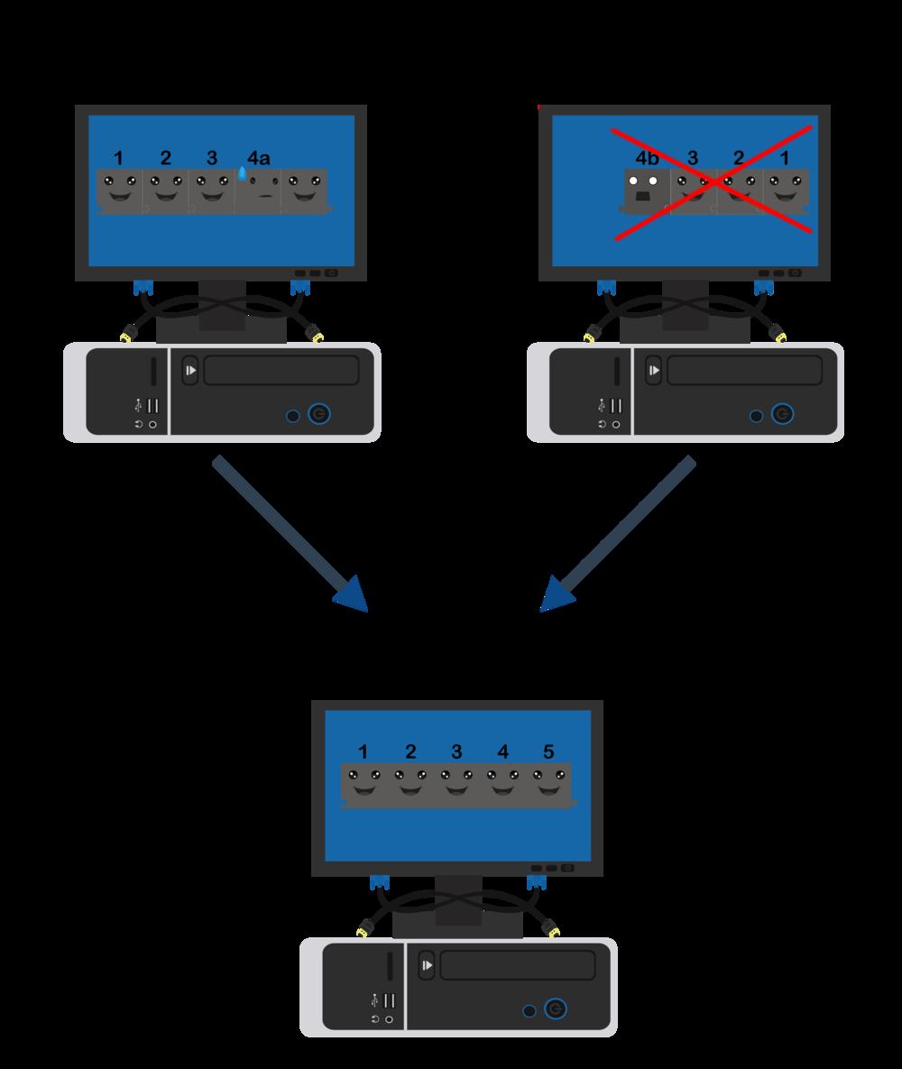 node diagram 3
