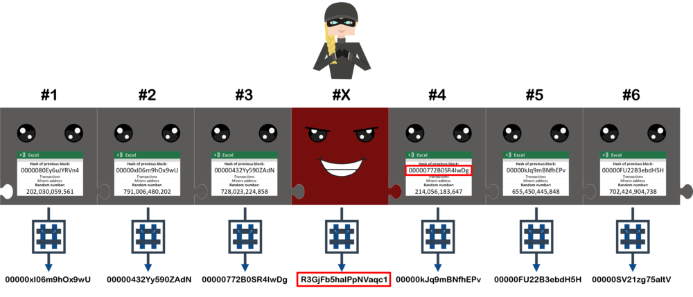 Block Character String - Evil 1.png