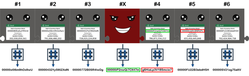 Block Character String - Evil 2.png