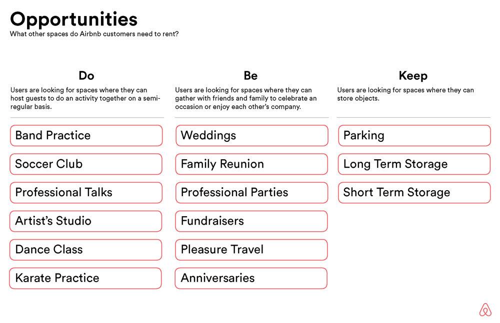 AirbnbPresentation210.jpg