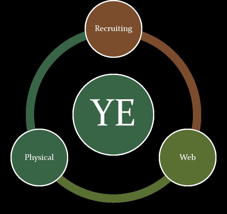 Unsere drei Säulen für das Sponsoring