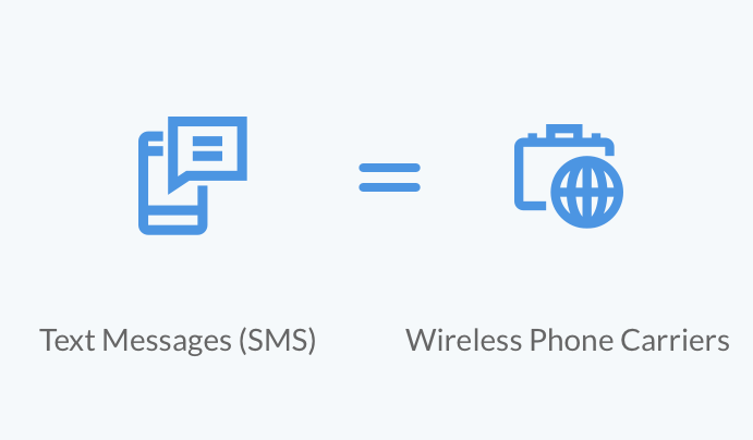 Secure Communications Text Messages through Phone Carriers