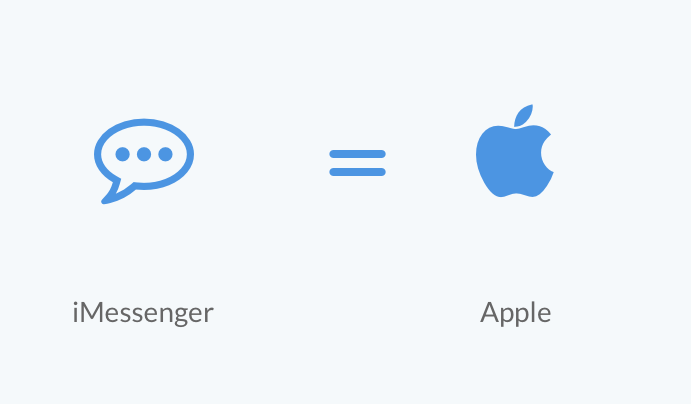 Secure Communications iMessenger through Apple