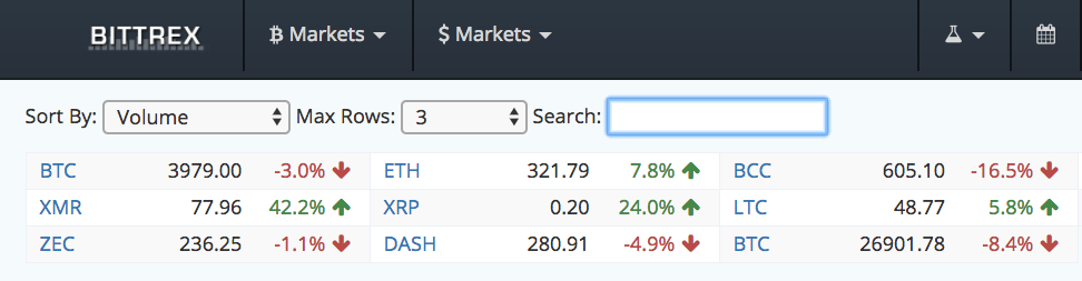 Step 2: image of search for new cryptocurrency to trade on bittrex