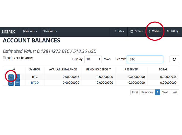 Who Can I Trust To Buy Bitcoins From Why Isnt My Litecoin Deposit