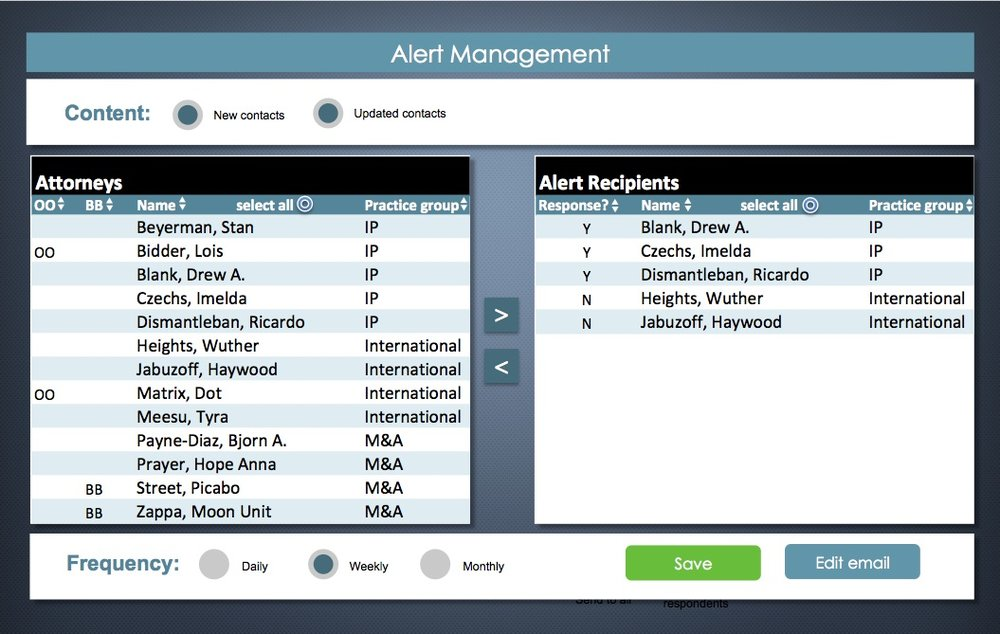 Alert Manager enables you to easily select distribution lists, email content and frequency. You can even private label the email to match your firm's branding!