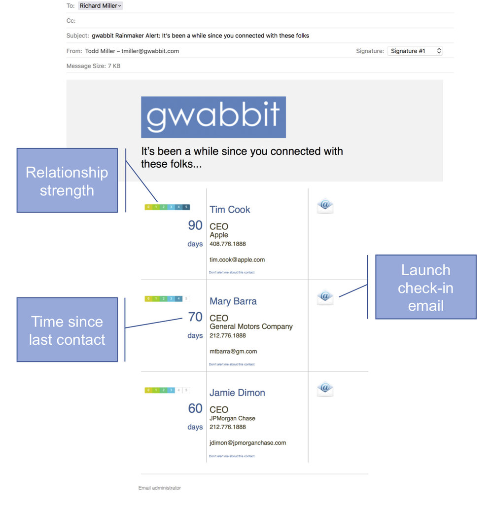 """gwabbit Rainmaker Alert reminds attorneys of important contacts they know well that they haven't spoken with in a while. Emails include a link to launch a """"check in"""" email."""