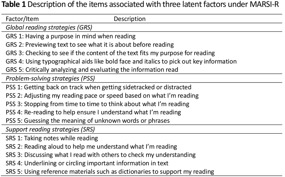 Table 1 from  Mokhtari et al. - 2018 - Studies in Second Language Learning and Teaching .