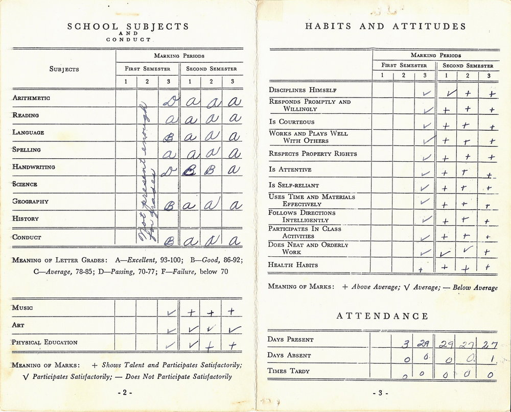 Bob McNeil - 1957 - Age 8 - Third Grade Report Card - page 2