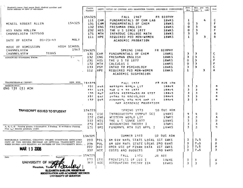 Bob McNeil - December 19, 1975 - Age 26 - University of Houston - College Transcript - page 1