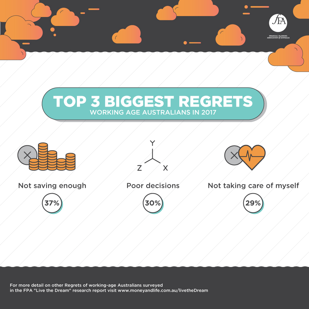 Biggest-Regret-FINAL (002).JPG