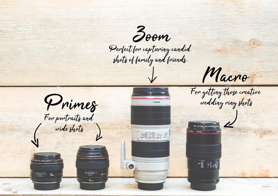 lensblogimages-3 copy.jpg