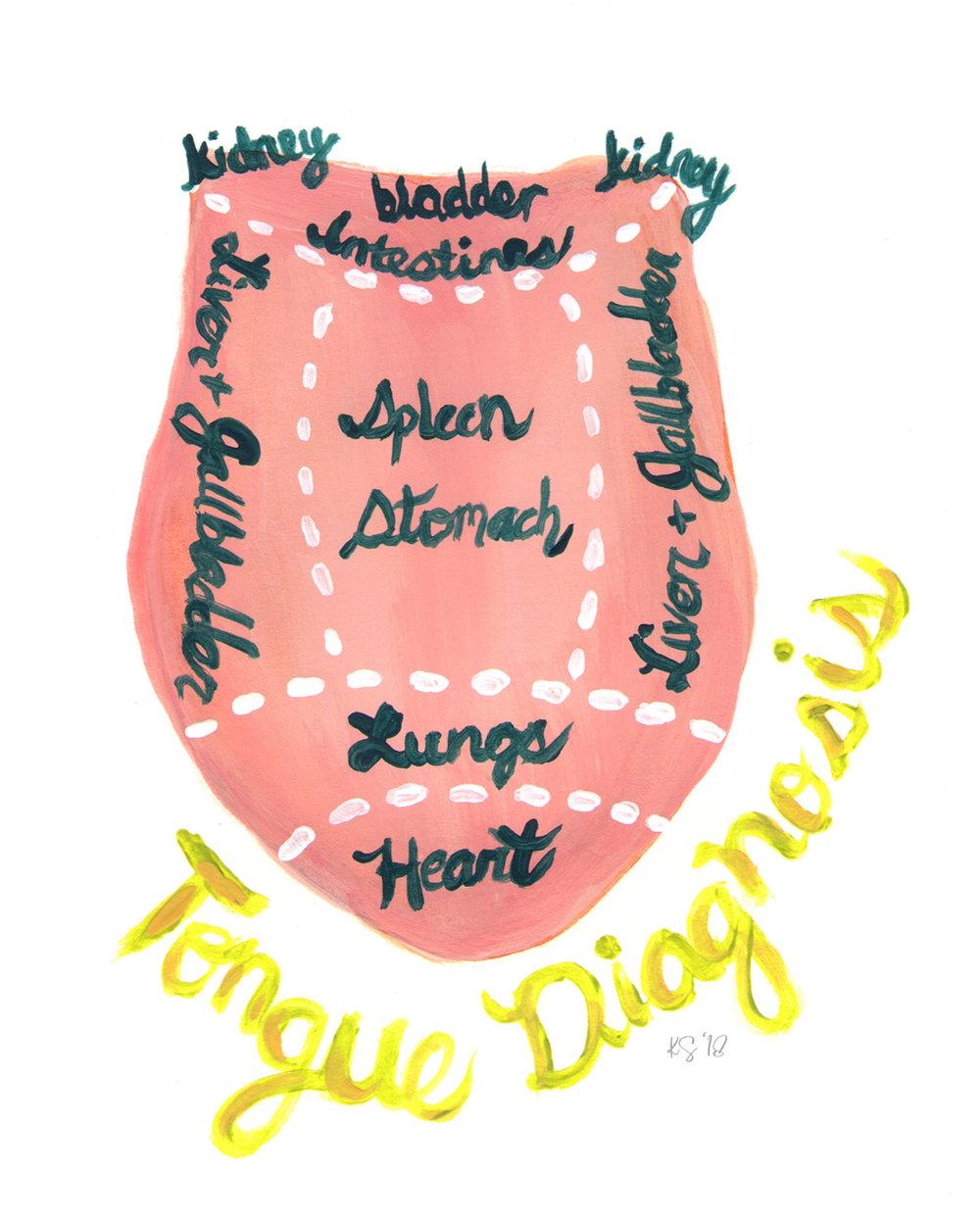 Tongue-Diagnosis-Print.jpg