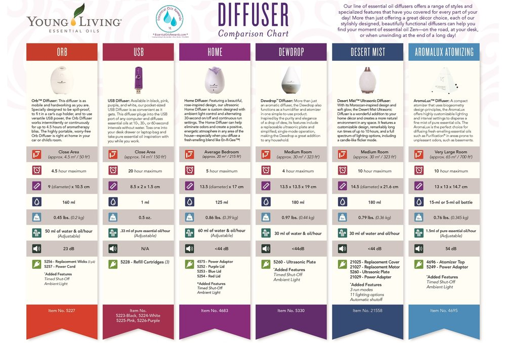 diffuser-page-2.-top-labeljpg.jpg