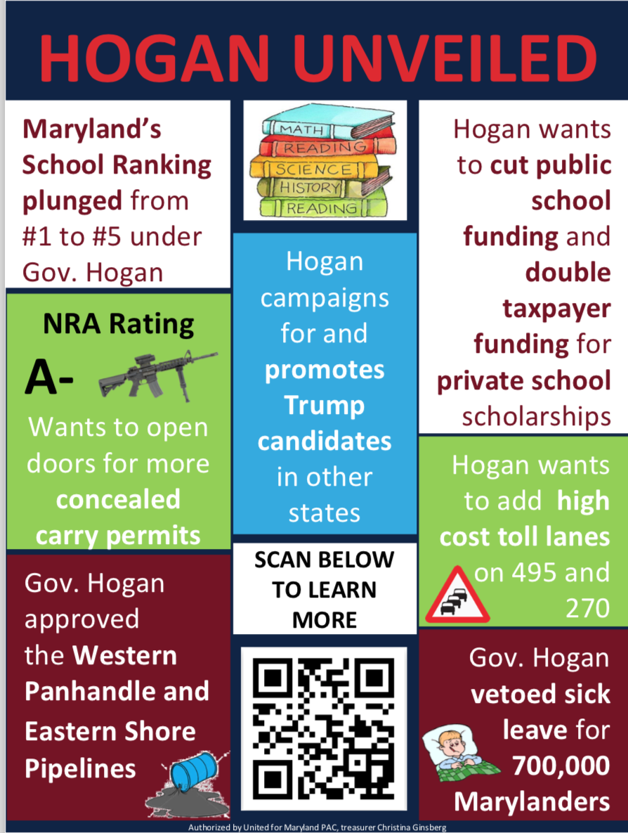If you would like 'Hogan Unveiled' quarter cards for canvassing or postcards for postcard writing campaigns, please contact United For Maryland