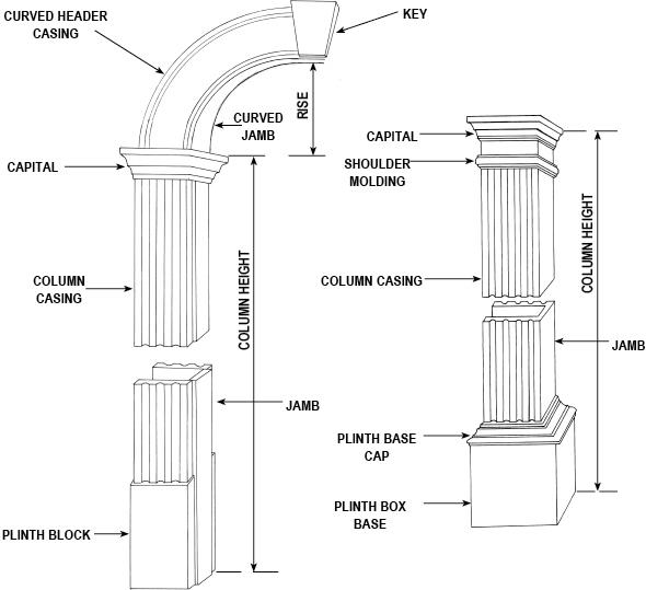 Arch Parts.jpg