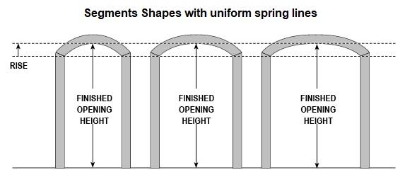 segment spring lines.jpg