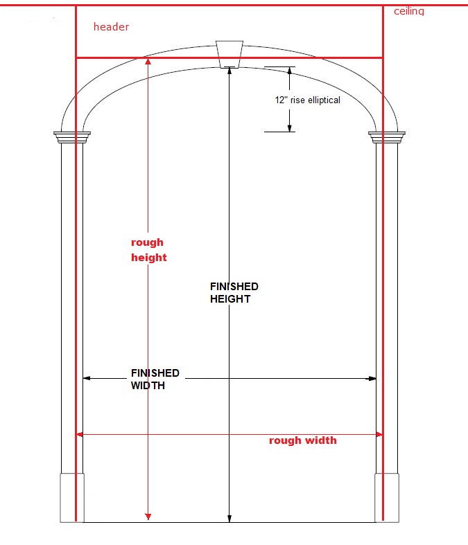 Framing Diagram.jpg
