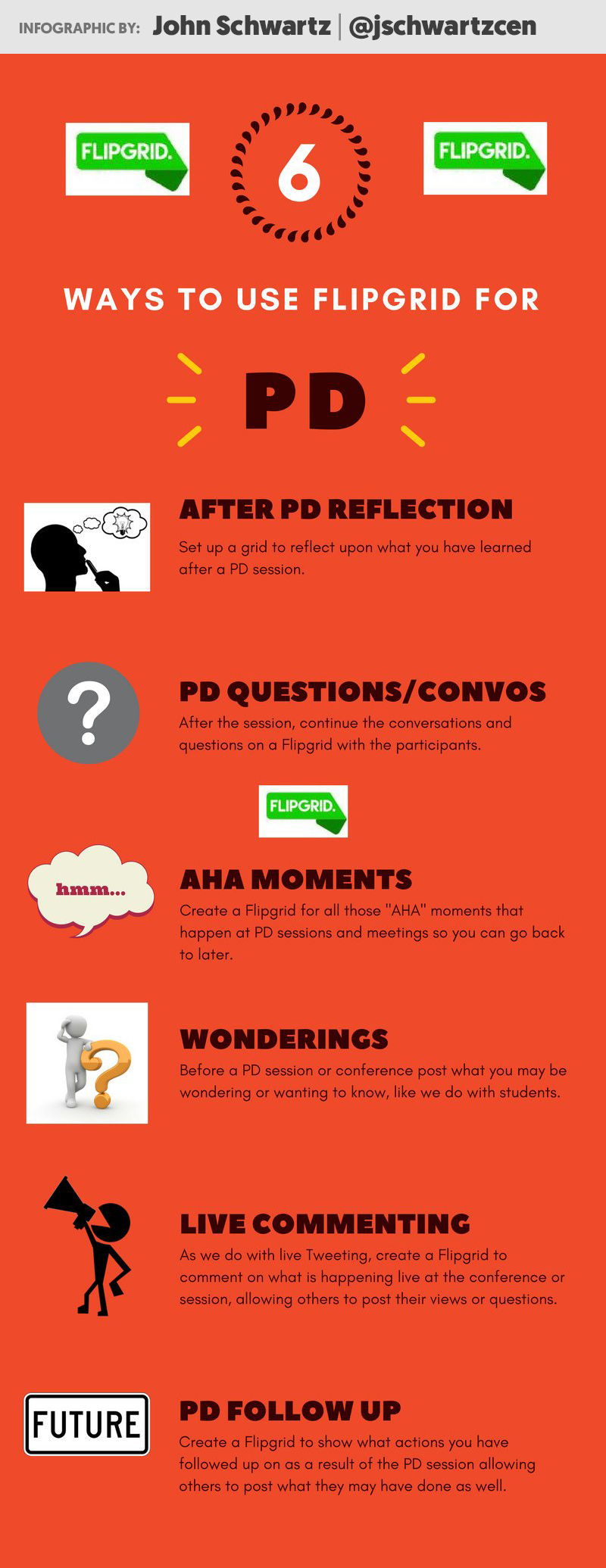 6 Ways to Use Flipgrid for Professional Development