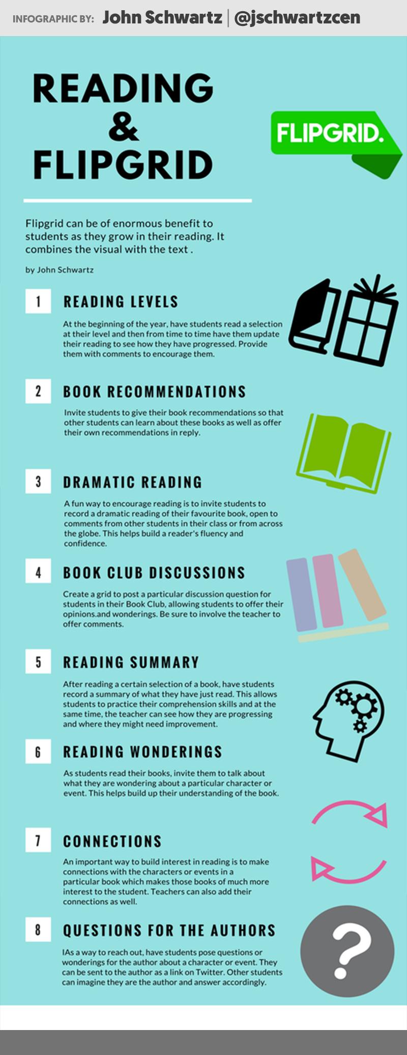 Reading & Flipgrid by John Schwartz